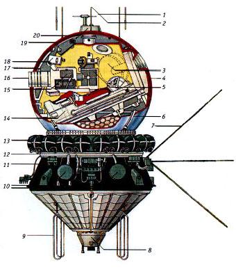 """Схема космического корабля """""""